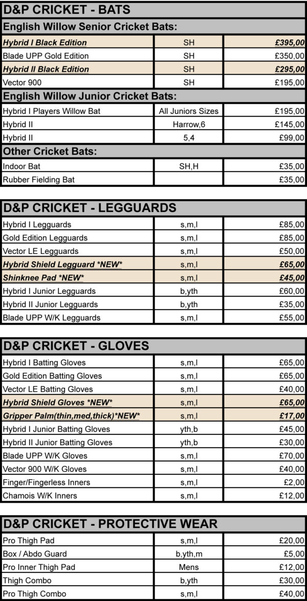 D&P GBP Pricelist - Retail 20182019-1